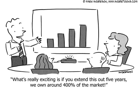 delusions in business planning cartoon