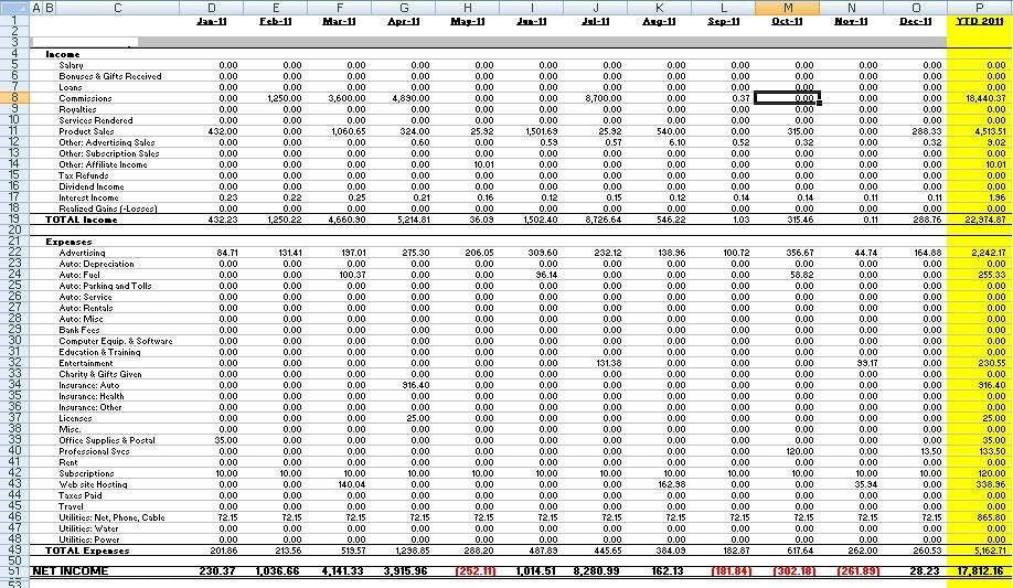 Income Expenses Spreadsheet