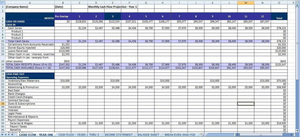 Pro Forma Template Excel Business Planning Spreadsheets