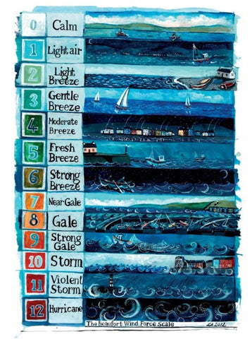 Beaufort Scale - A6 Card