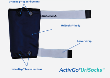 ActivGo ActivKare UriSocks to hold collection bag