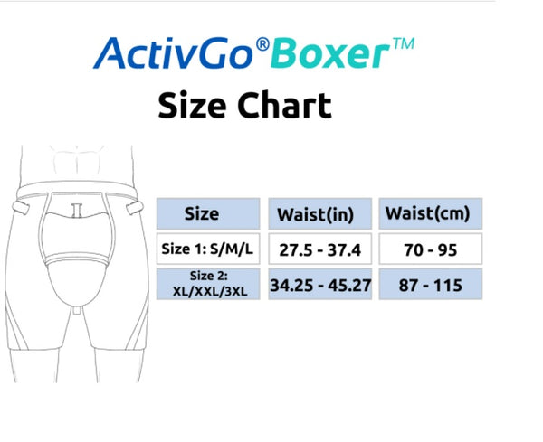 ActivGo ActivKare External catheter and Male Incontinence Reusable Starter Kit for Men suffering from Bladder Leaks - ActivKare Shoppers Drug Mart Online