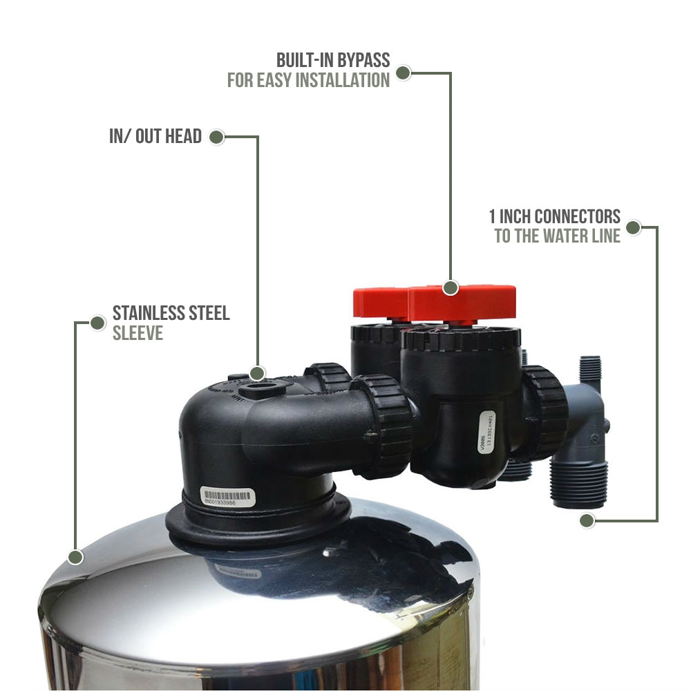 Whole House Water Filter System- FS1000-1 Million Gallon