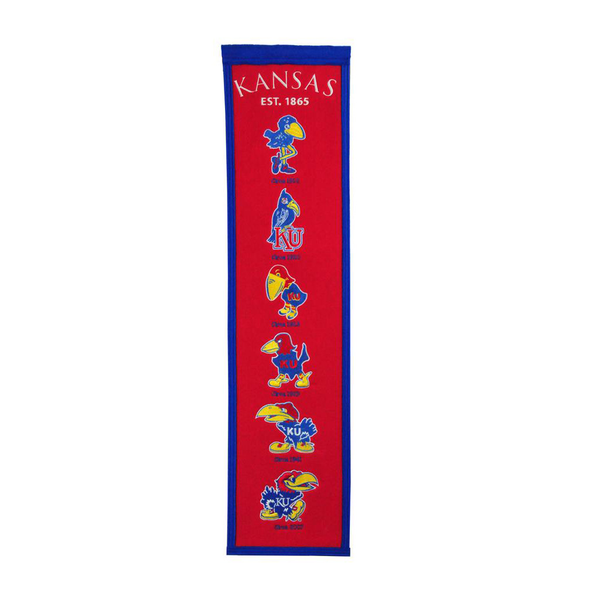 Kansas Fan Favorite Banner