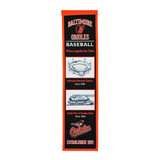 Baltimore Orioles Stadium Evolution Banner