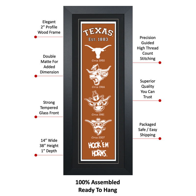 Texas Heritage Banner