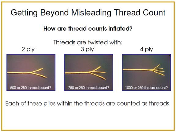 Truth about Thread Count