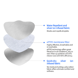 Merrytex Reusable Cloth Mask