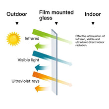 Load image into Gallery viewer, 3Mx50cm / 5Mx50cm 15% VLT Chrome Silver Window Tint Film Solar Reflective Window Film One Way Privacy Tint
