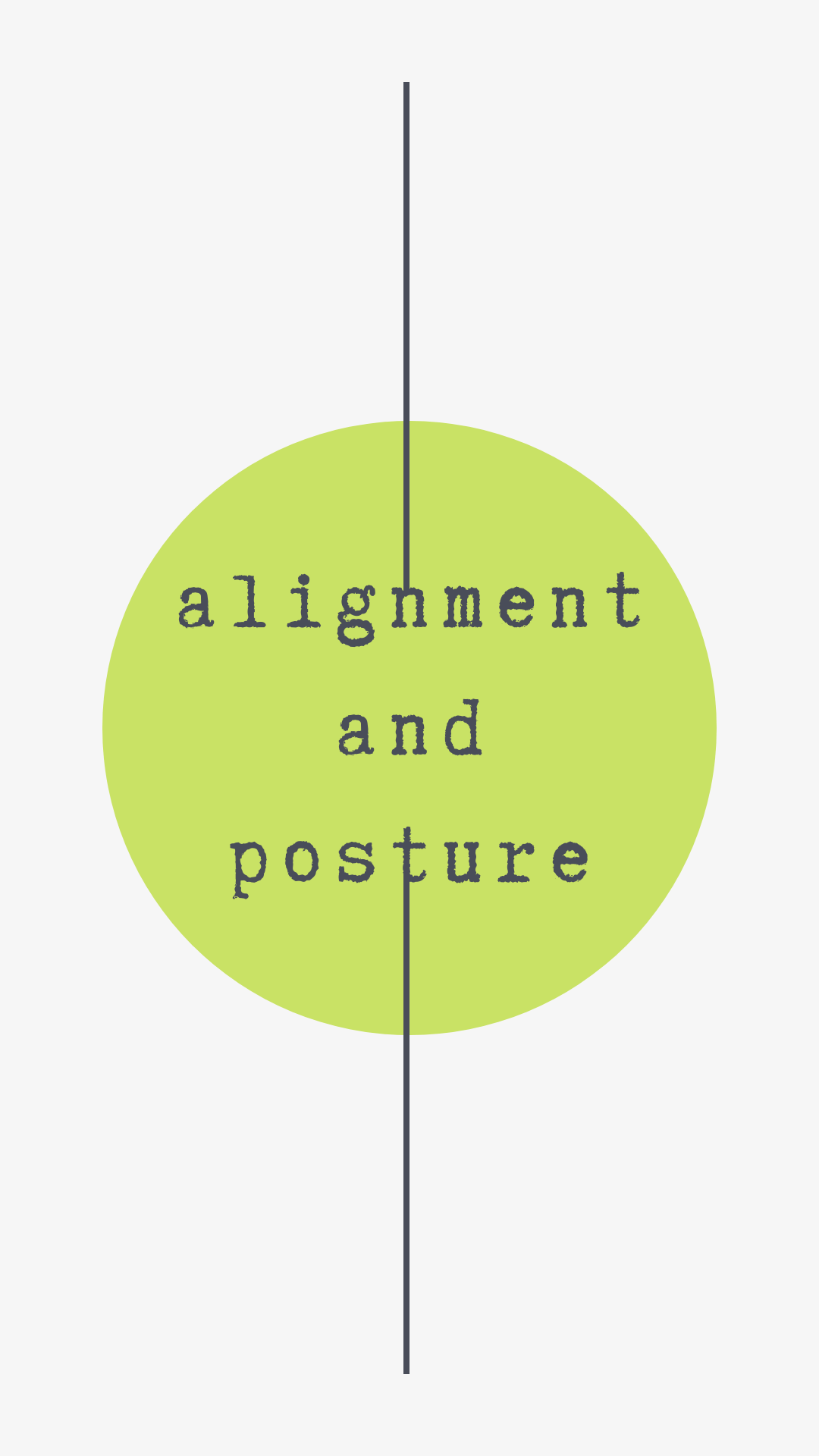 Online Posture and Alignment Course