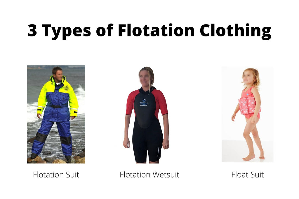 What's the Difference Between a Flotation Suit, Flotation Wetsuit, and a Float Suit?