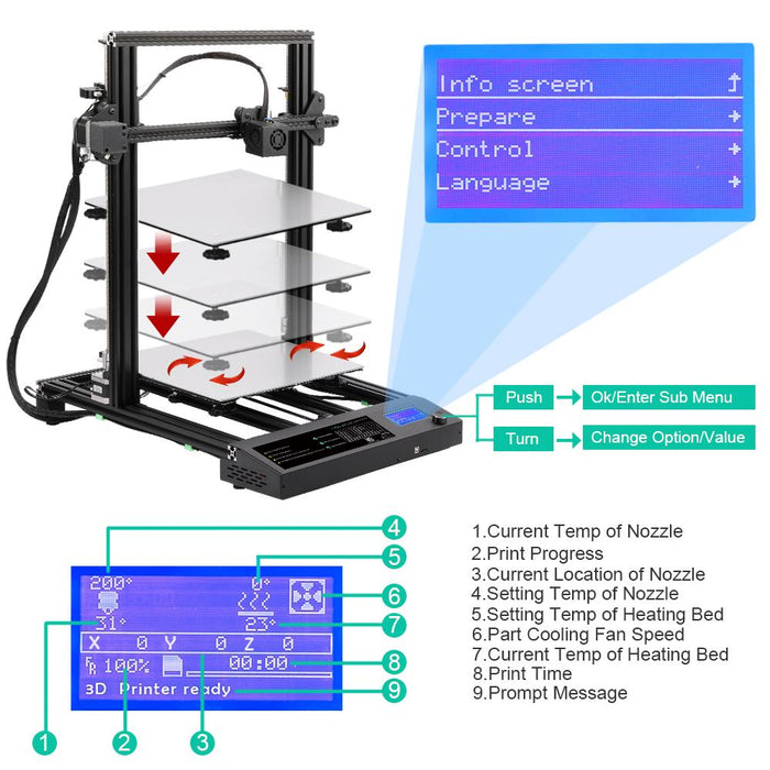 SUNLU 3D printer S8 Accessories: Display Screen, Fits most of FDM 3D printer - Enotepad