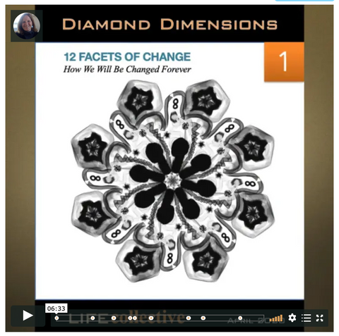12 Diamond Dimensions Collective Transformation Passage to a New Society 2020 2021 2022 2023 2024 2025 2026