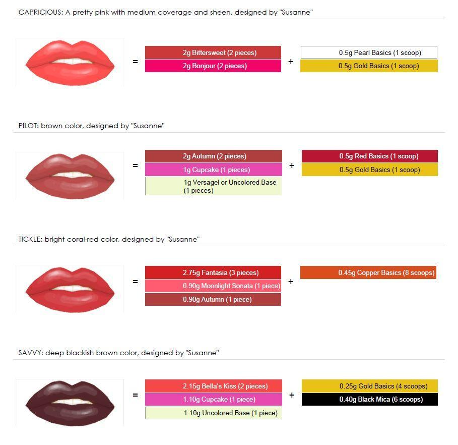 Hot Lips: Melt & Pour Lipstick Kit