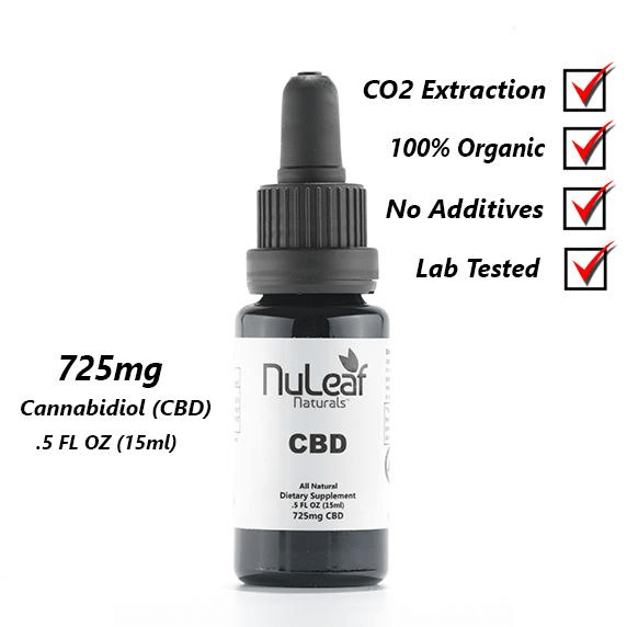 Nuleaf Naturals Full Spectrum Hemp Extract 725mg CBD Oil