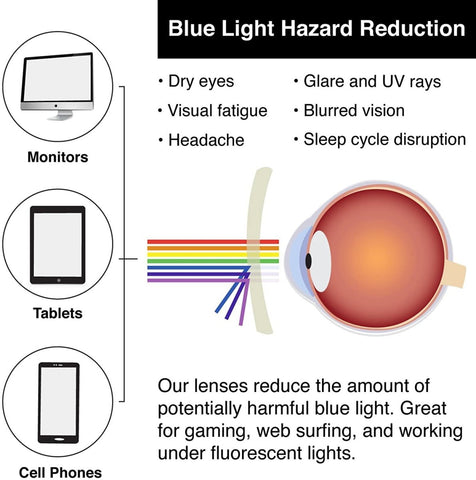 Image of Anti-blue Light Computer Glasses - Unisex - Truest Value