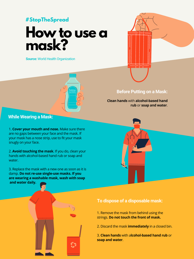 How to use a mask?