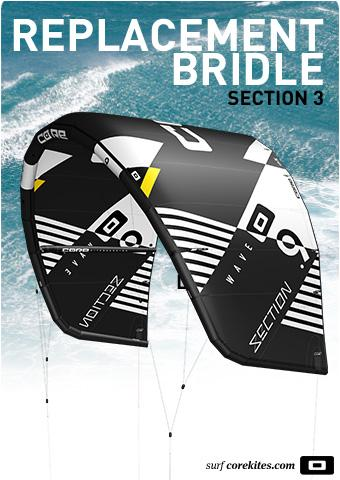 Replacement bridle line set for CORE Section 3