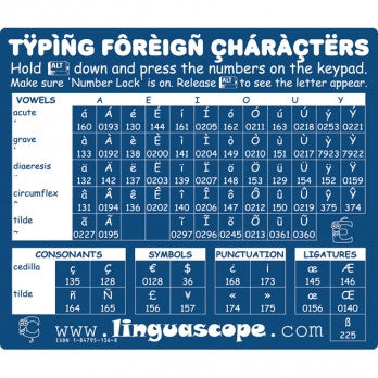Typing Foreign Languages MousePad