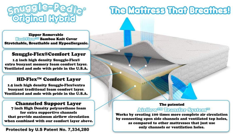 Memory Foam, Orthopedic Bed