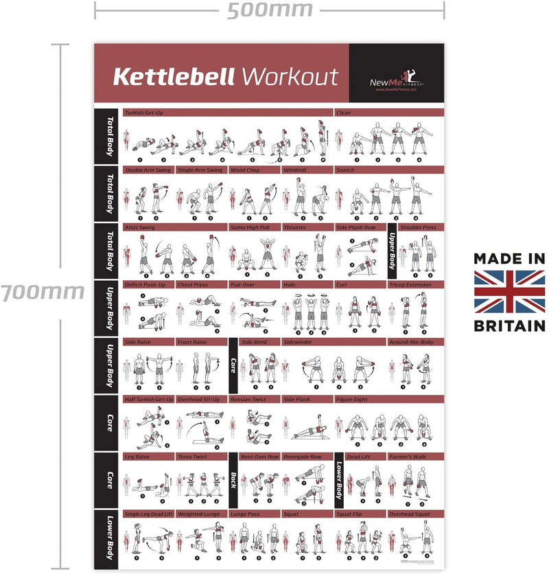 NewMe Fitness Kettlebell Workout Exercise Poster