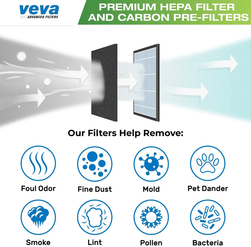 Premium 2 HEPA Filters and 8 Pack of Pre-Filters compatible with Air Purifier Model AC4825/AC4820 and Replacement Filter B by Veva Advanced Filters