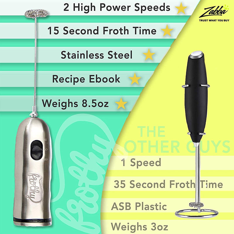 Frothy Hand Mixer and Milk Frother by Cafe Casa, Battery-Operated Foamer, Stainless Steel Drink Mixer for Expert Lattes Milkshakes Matcha Cappuccinos Dalgona Coffee, 2-Speed Handheld Electric Mixer