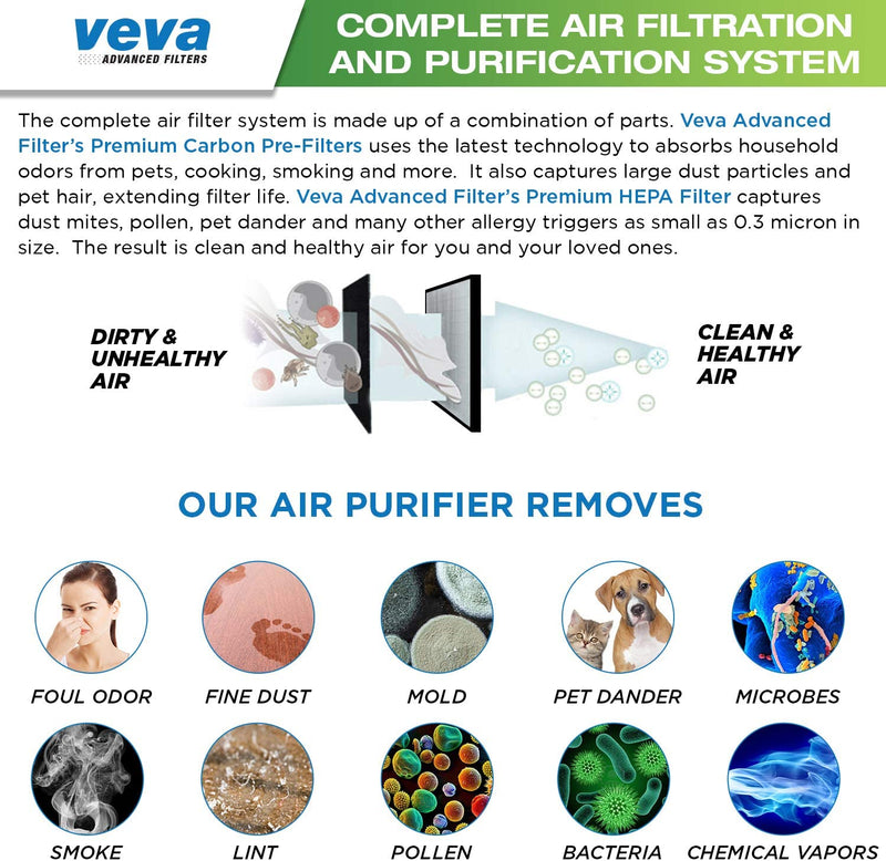 VEVA 8000 Elite Pro Series Air Purifier