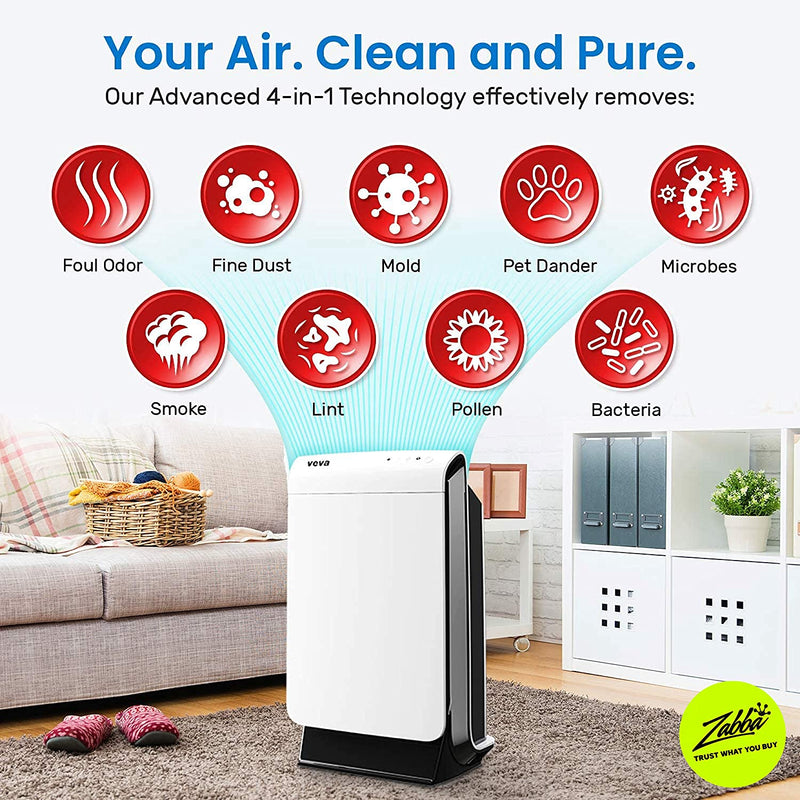 VEVA ProHEPA 9000 Air Purifier