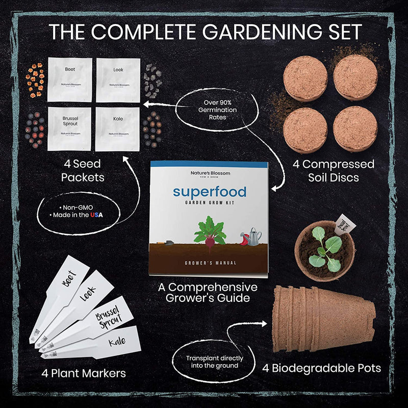 Nature's Blossom Sow & Grow Seed Starter Kit