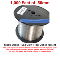 0.50 mm End-Glow Fiber Optic Filament