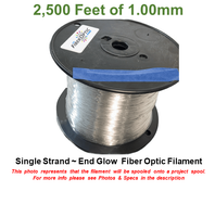 1.00 mm End-Glow Fiber Optic Filament