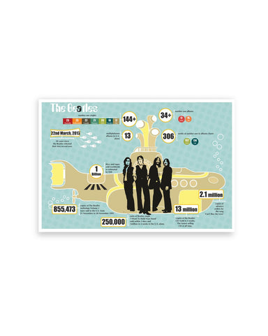 Posters Online | Everything About Beatles Infographic Poster Online India | Designed by: Design Walrus