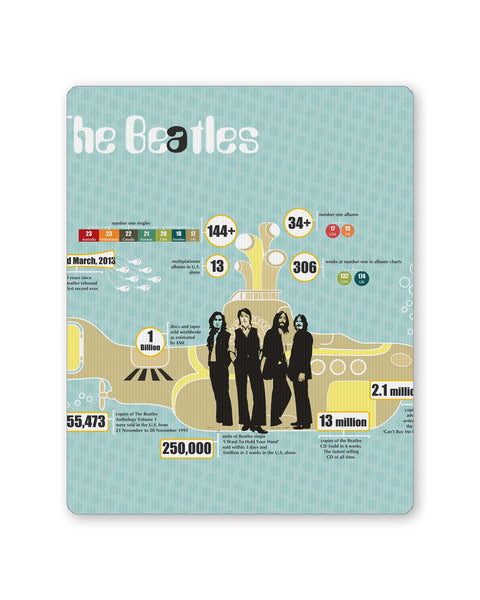 Buy Mousepads Online India | Everything About Beatles Infographic Mouse Pad Online India