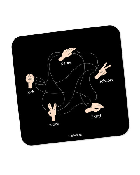 Rock Paper Scissor Lizzard Spock Coaster Online India