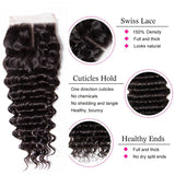 5X5 Deep Wave Lace Closure 4x4 HD Transparent Swiss Lace Closure 100% Virgin Human Hair Top Closure