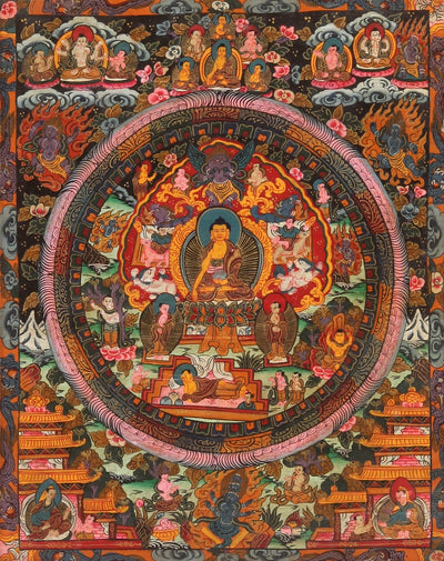 Thangka-Life of Buddha