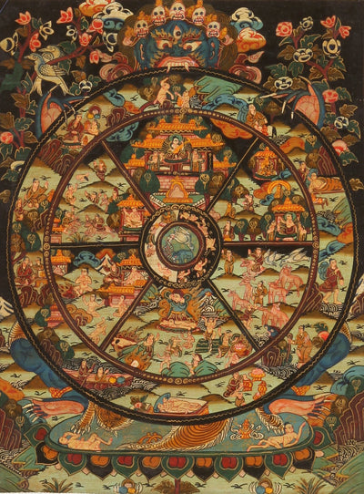 Thangka-Wheel of Life