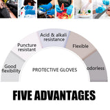 100Pcs/Box Health Care Gloves Flexible Comfortable Medical Disposable Nitrile Latex Gloves Flexible and non-slip