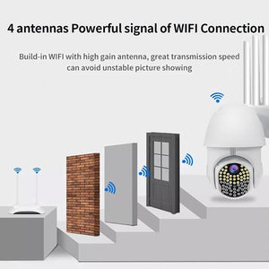 63 LEDs 4 Antenna 5x Zoom IP Camera Onvif Wifi HD 1080P Full Color Night Vision Smart Home Security Surveillance