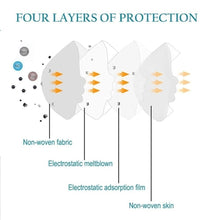 Load image into Gallery viewer, 6Pcs NewMask  Non-Woven Anti Fog Anti Haze Mouth-muffle Mask Eco- friendly
