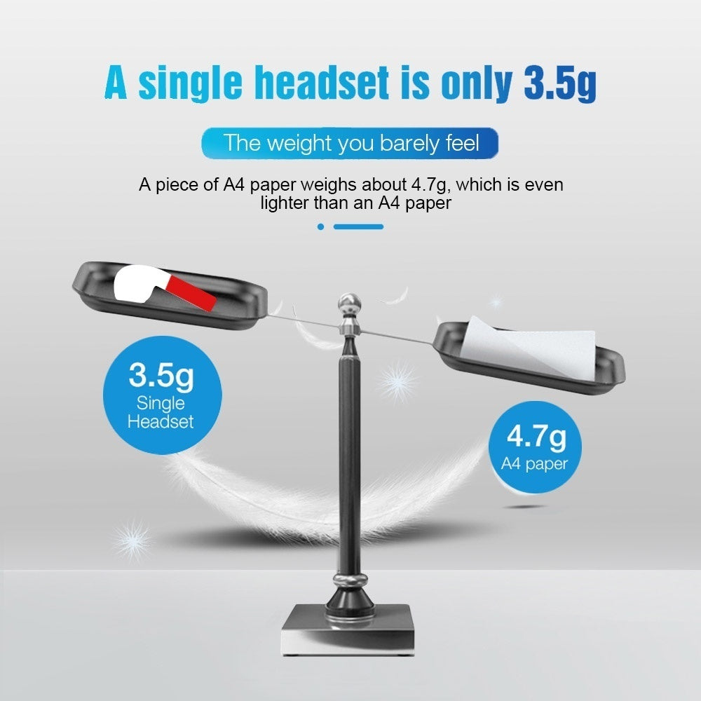 I12 Smart Touch Wireless Bluetooth 5.0 Headset Stereo HD Sound Quality 3D Music Headphones Built-in Microphone with Magnetic Charging Case Suitable for All Smartphones with Bluetooth