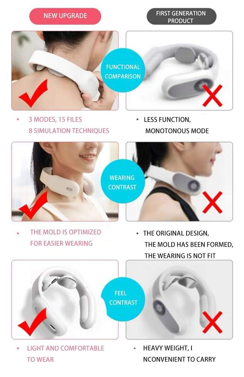 Wow Gadget Shop Smart Electric Neck and Shoulder Massager