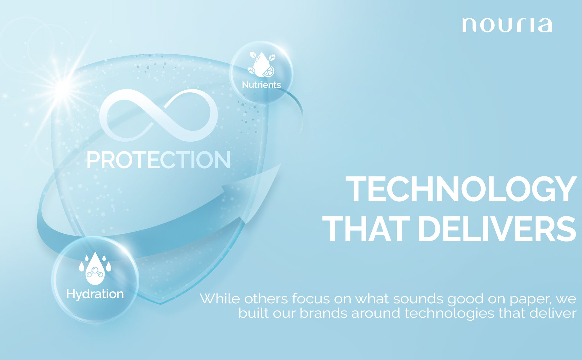 technology that delivers.