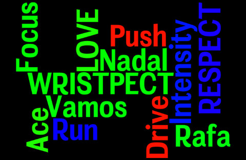 Wristpect Sport Motivational Words