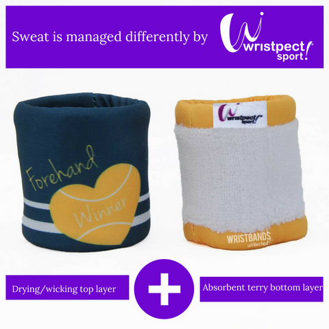 inside out manage sweat view forehand backhand wristband set