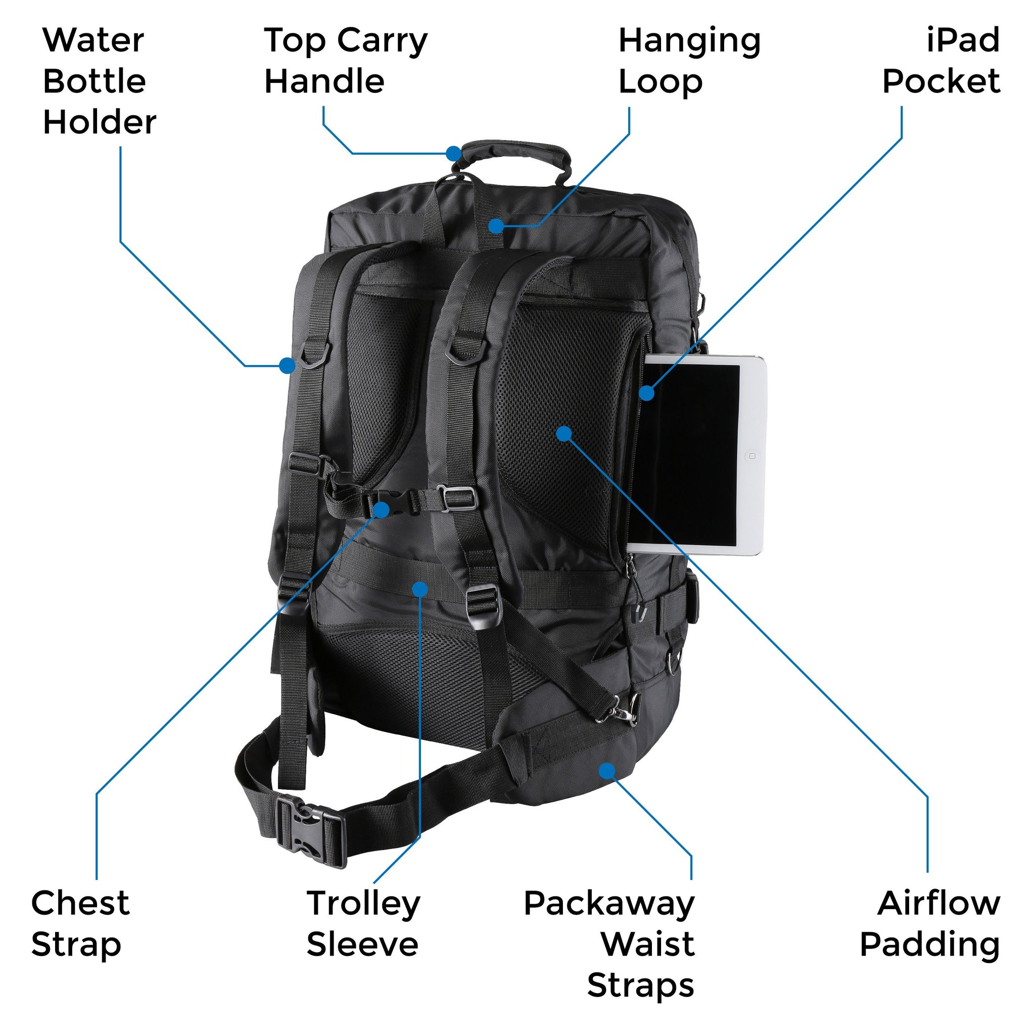 Metz Plus Cabin Backpack & Shoulder Bag with Laptop and iPad Storage - Cabin Max