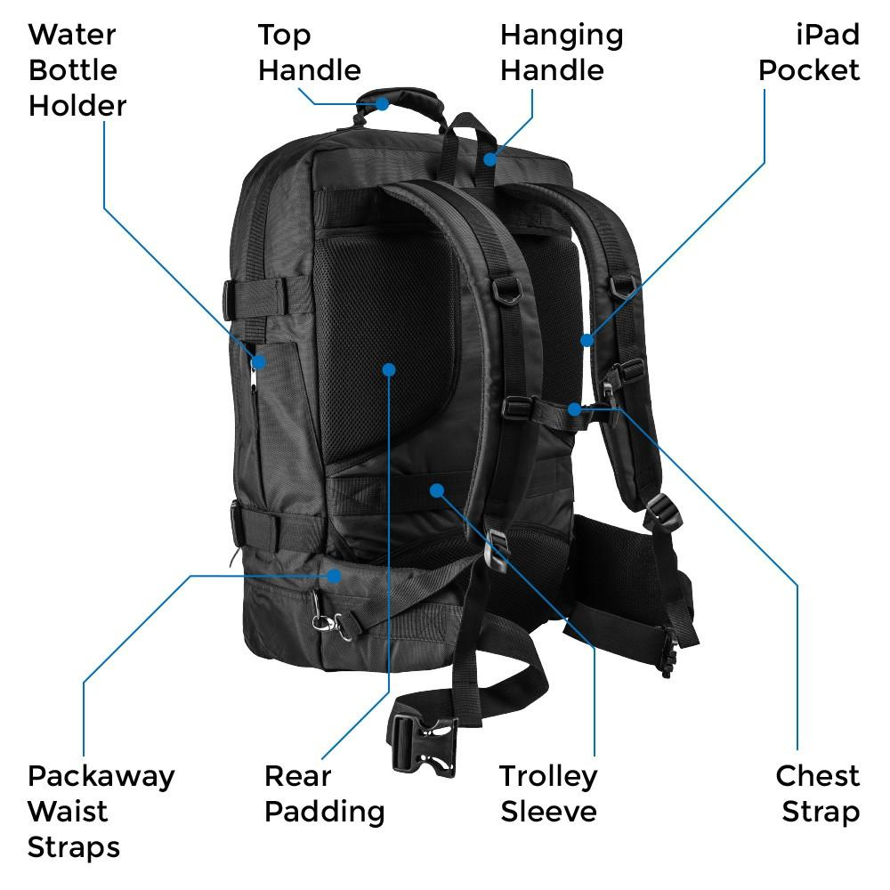 Backpack and Shoulder Bag with Tech Storage 55x40x20 cm Flight Approved Black Cabin Max Metz Plus Cabin Laptop Bag