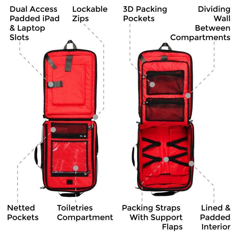 Perth Anti-Theft Compact Carry On Backpack & Shoulder Bag - Cabin Max