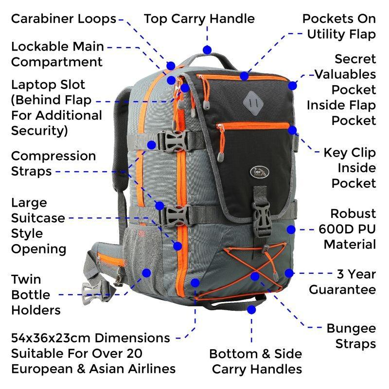 Equator 2.0 Backpackers Carry On - Cabin Max
